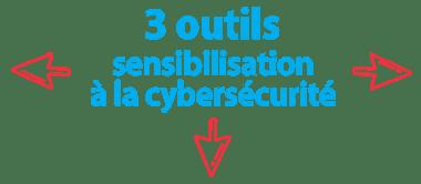 3 outils sensibilisation à la cybersécurité Avant de Cliquer