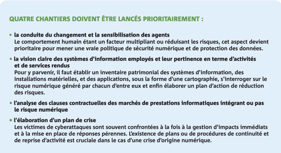 Guide cybersécurité ANSSI Communes et intercommunalités