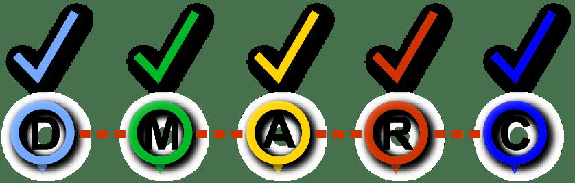 Qu'est-ce que DMARC ?